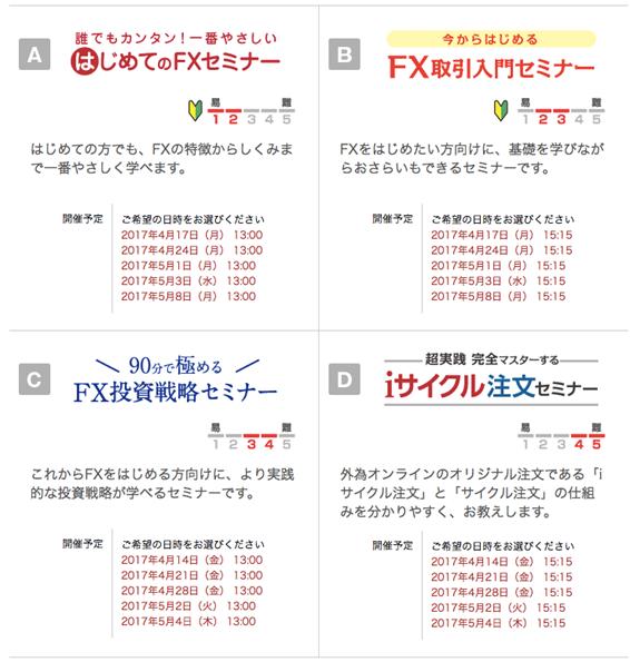 Macintosh HD:Users:zooming:Desktop:外為オンライン:初心者でも…:スクリーンショット 2017-04-14 8.53.18.png